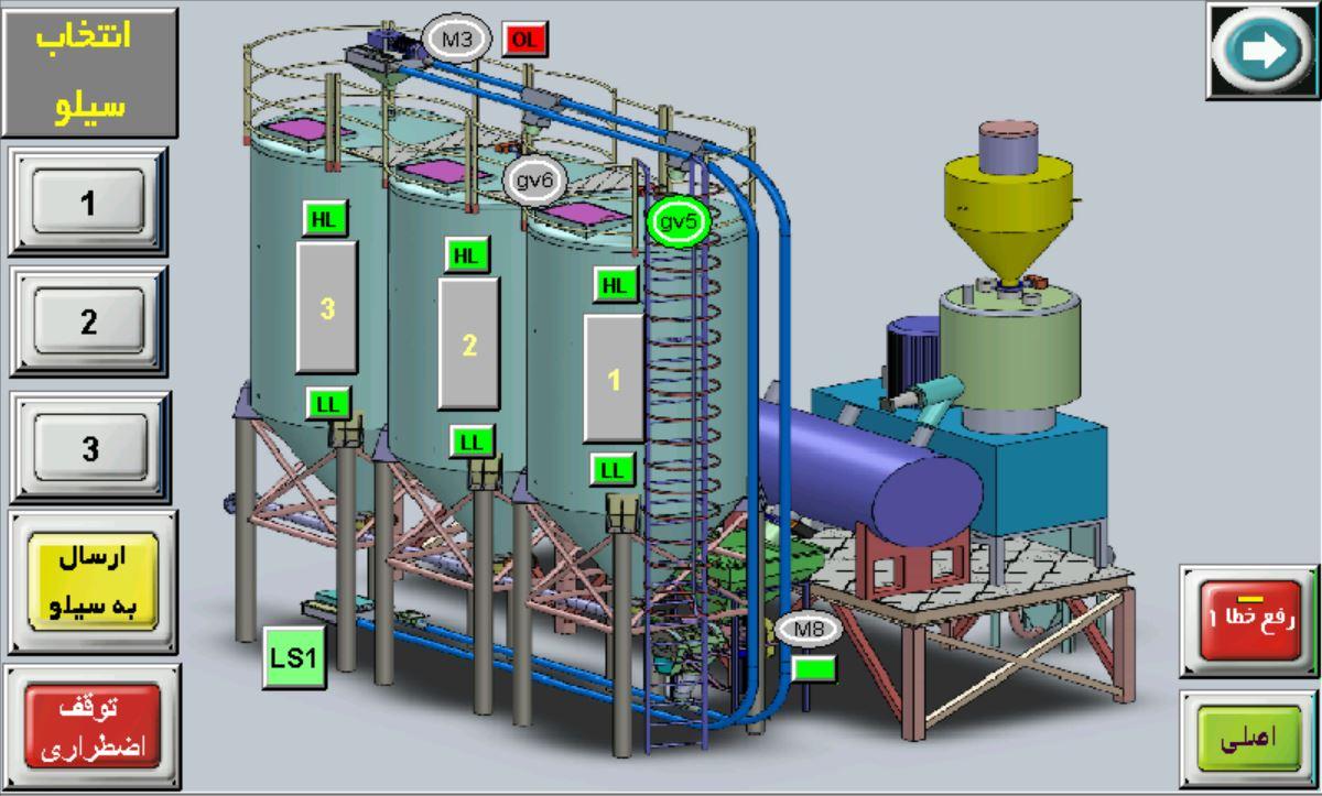 صفحه HMI اتوماسیون انتقال مواد به سیلوها